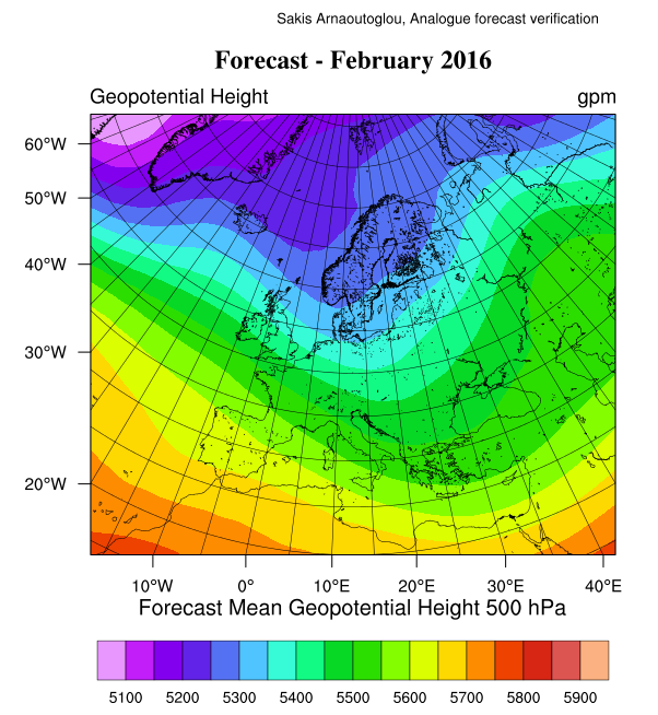 February_all_Forecast